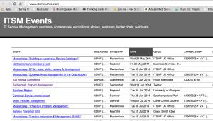 ITSM Events screen clip